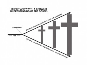 gospel-growing